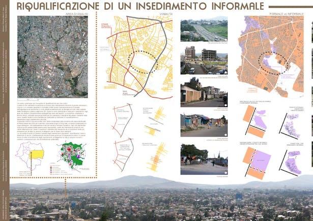 Plot 4A - Case Study: Urban Analysis