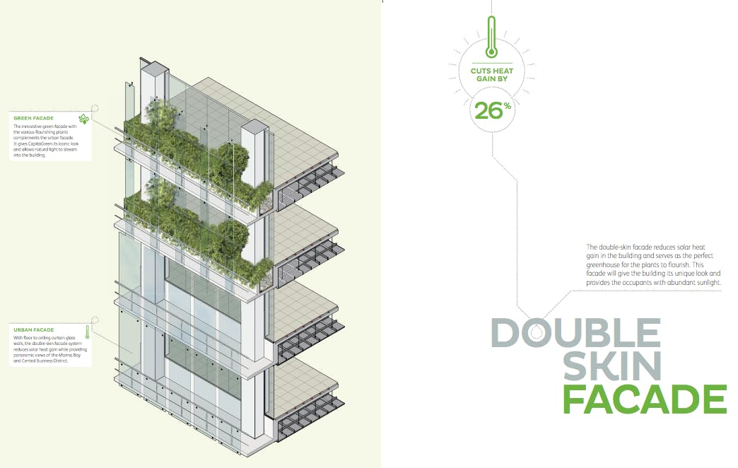Capitagreen Singapore Greena Consultants Archinect