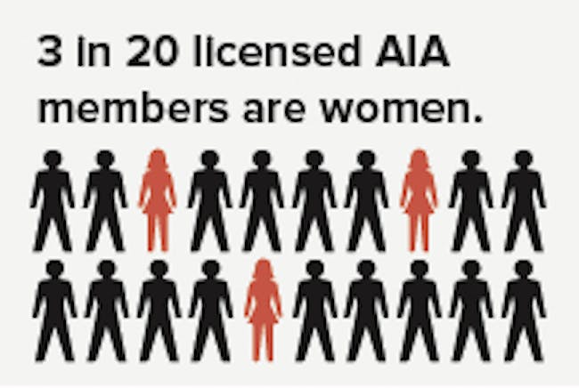 Graphic courtesy of ACSA.