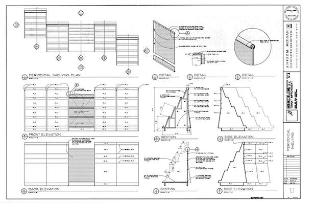 Periodical Shelving Details