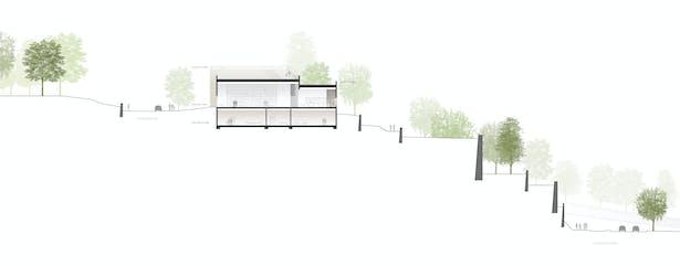 section © kadawittfeldarchitektur