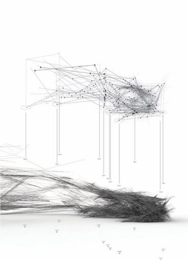 Bio scaffolding diagram