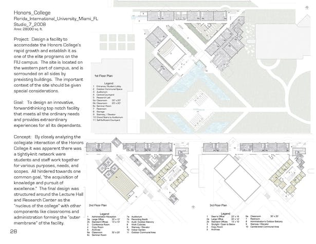 FIU Honors College Proposal