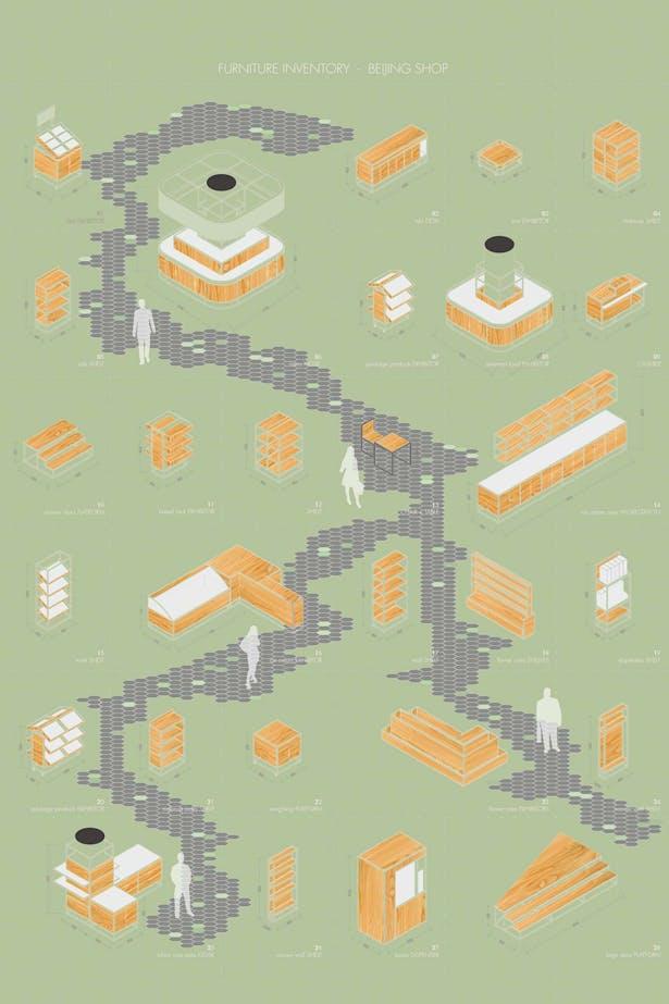 LATITUDE-market-04-furniture