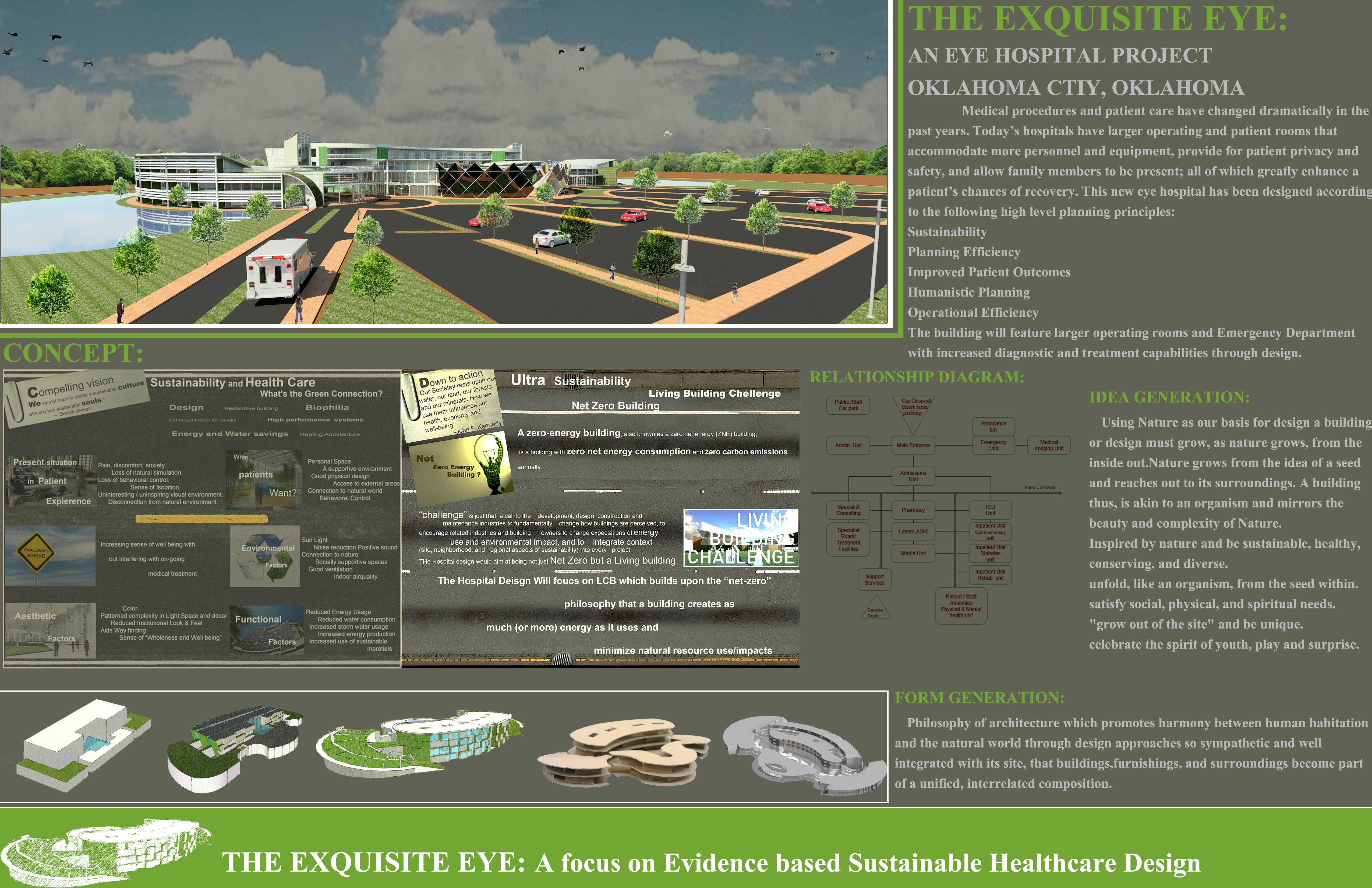Thesis on hospital design Coursework Sample