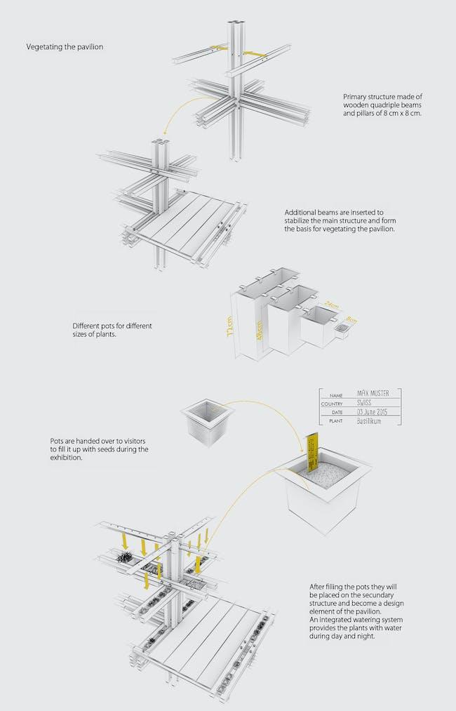 Diagram. Image courtesy of Chris Precht and Alex Daxböck