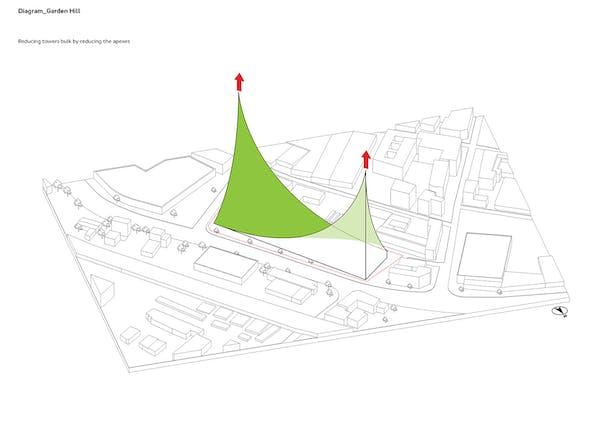 Diagram_Garden Hill