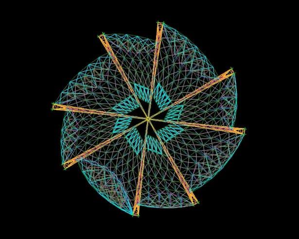 Dome analysis model