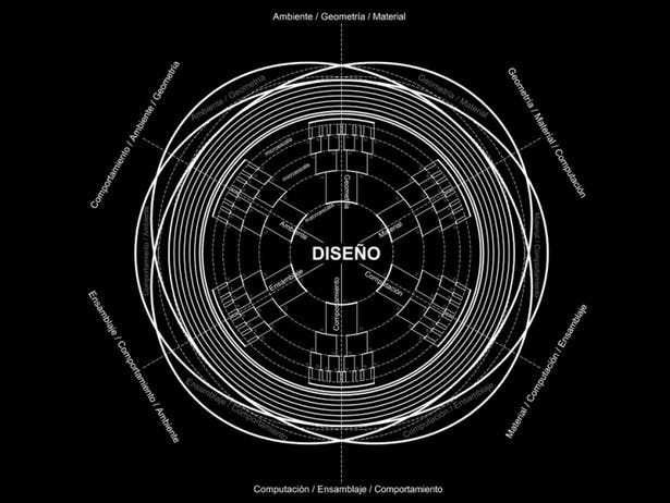 06 - Design Conception by Alan Rodríguez Carrillo