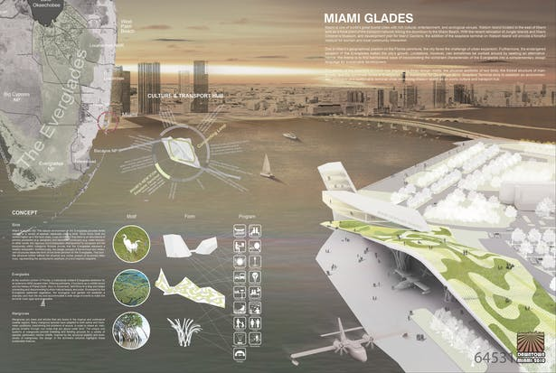 1st Place: THE MIAMI GLADES Team: CA Landscape, Trevor Curtis + Sylvia Kim Location: Seoul, South Korea