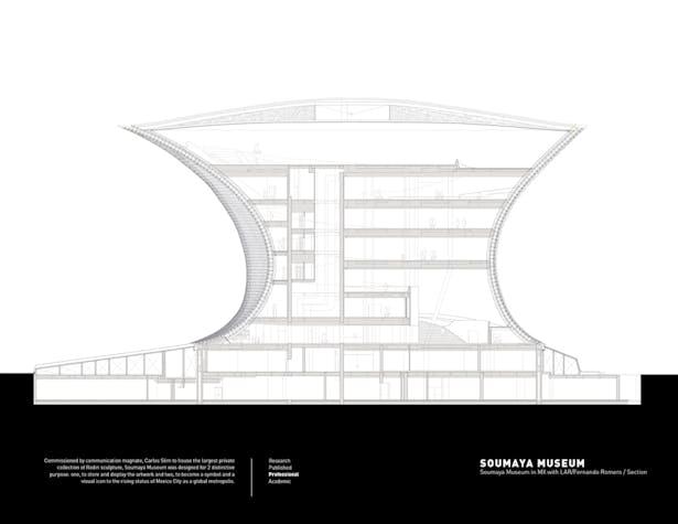 Soumaya Museum / With Fernando Romero Enterprise