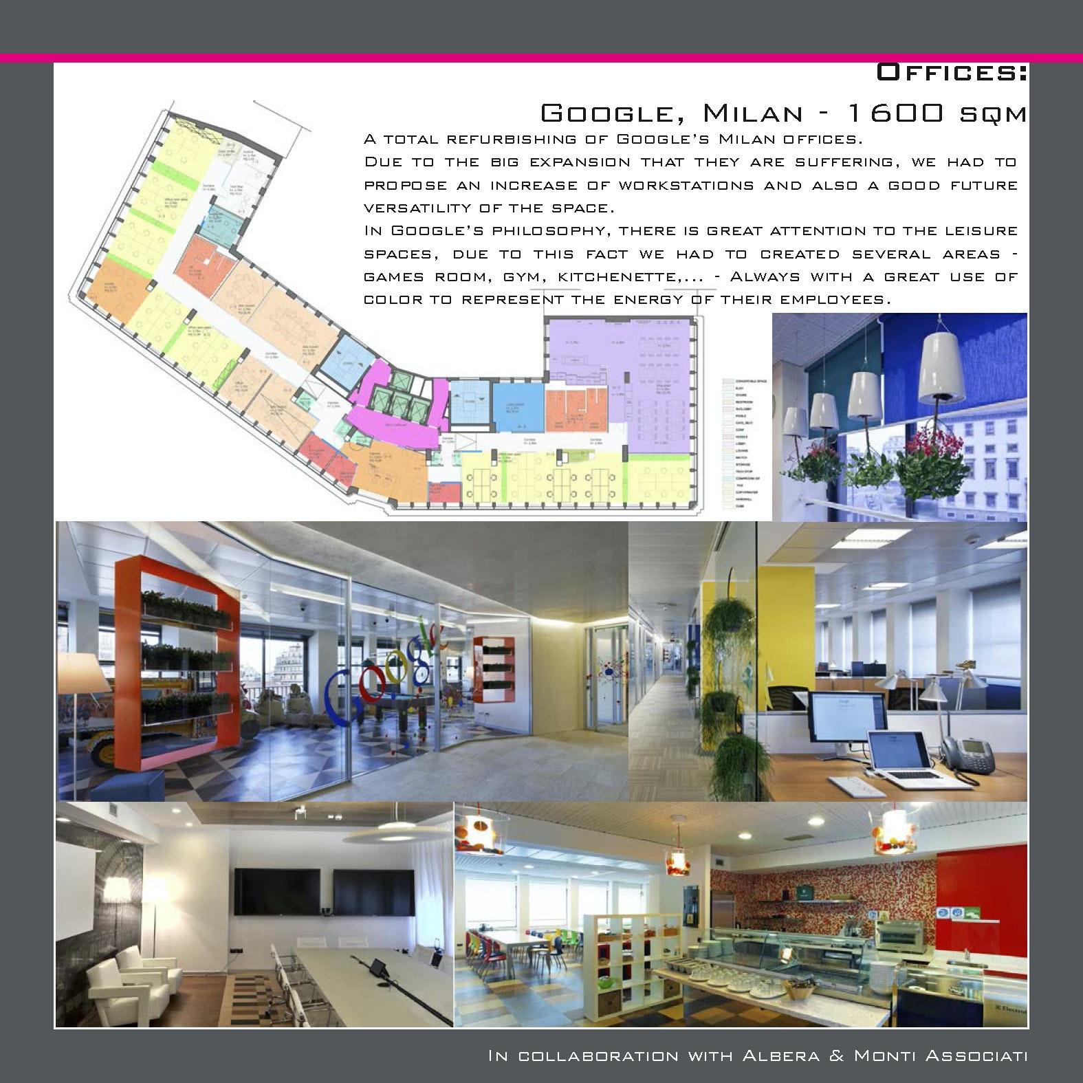 google offices milan. google offices milan r