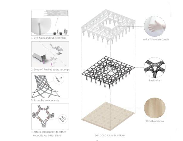 Pre Fabrication of the DiaMosque_AntiStatics Architecture