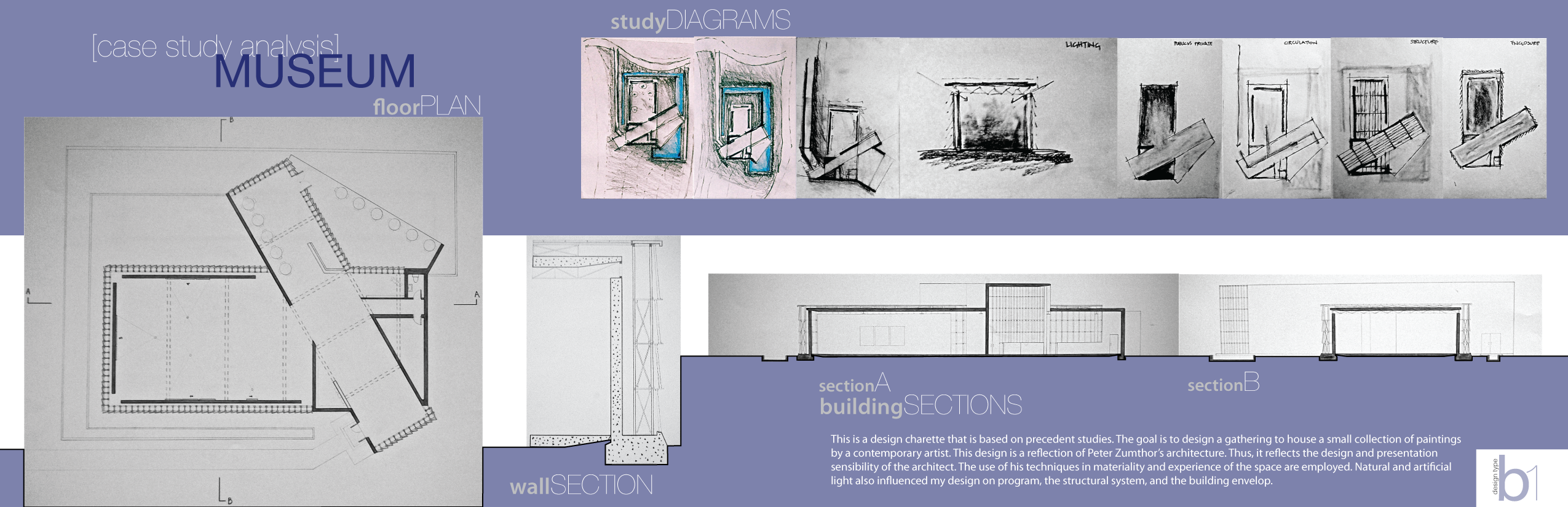 case study analysis - art museum