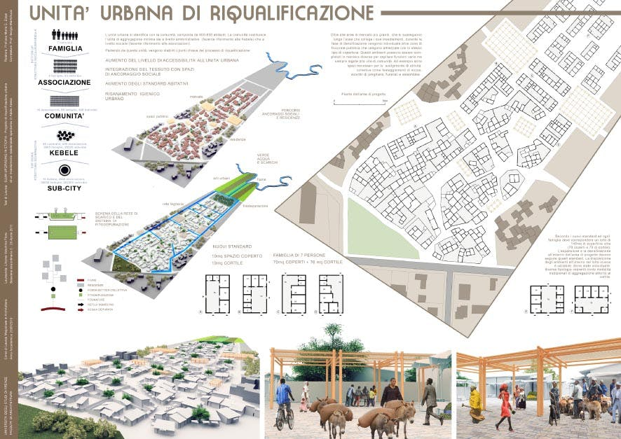 master thesis urban design To be admitted to the masters in urban design degree programme, a candidate   (a) each course, as well as the dissertation shall be marked out of 100.