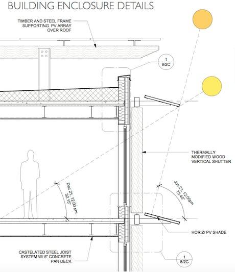 Building Enclosure Details...