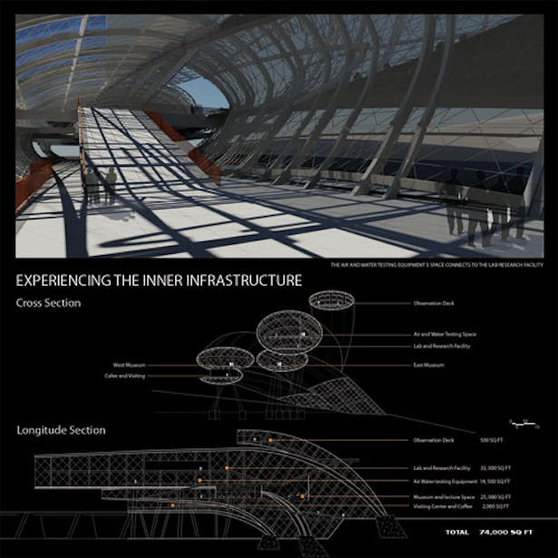 Sections using rhino 4.0/Auto CAD and Interior rendering using 3ds Max