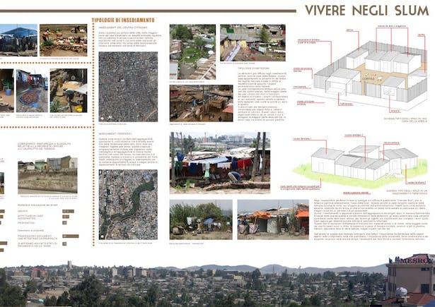 Plot 2B - Urban Profile: living in slums
