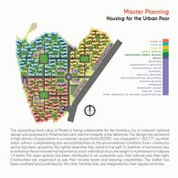 Housing Master Plan for the Urban Poor