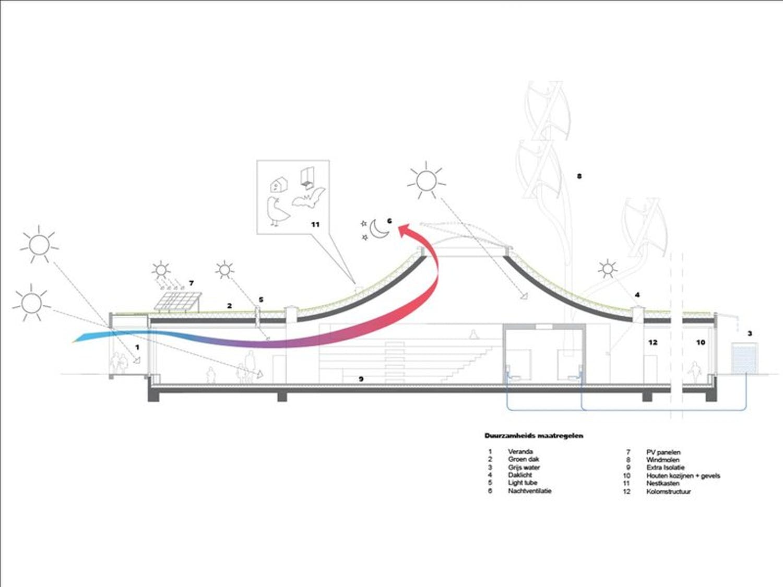 Knokke Heist School Building By Nl Architects