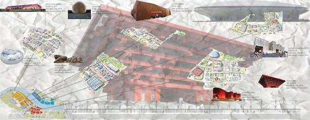 City of Objects: Shanghai World Expo Shanghai, China