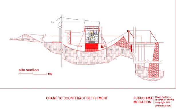 crane placement diagram