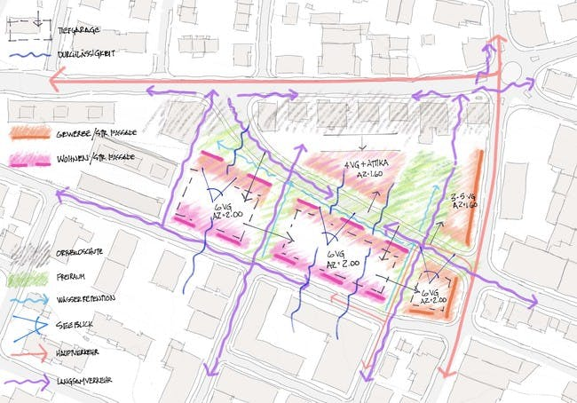 Urban Design Guidelines for Löwenstrasse West Area, adopted by Rorschach