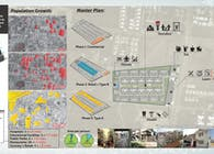 Sangaath Housing - M. Arch Thesis Project