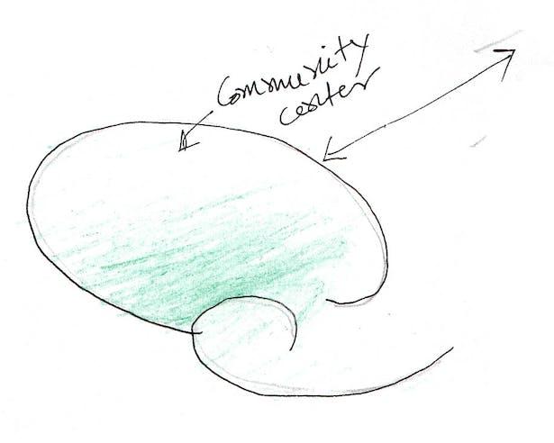 Lines guiding the community center design