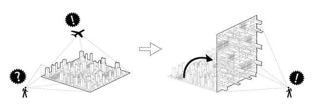 Diagram (Image: PinkCloud.dk)