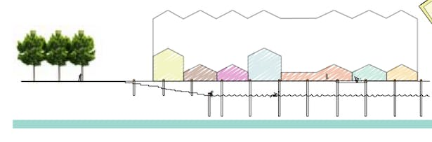 Section elevation, wharf and dockside use.
