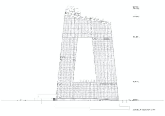 CCTV/OMA - Elevation South, Image courtesy of OMA
