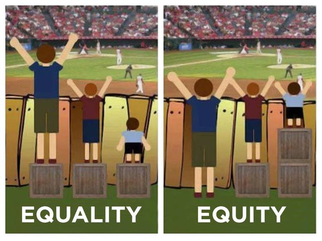 Equality vs. Equity graphic, via theequityline.org.