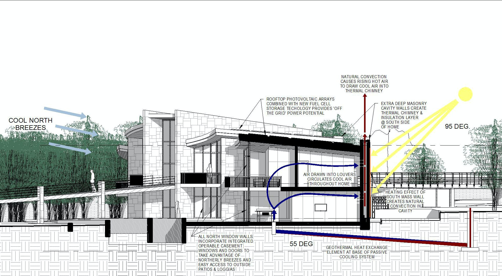39 off grid 39 custum home design proposal ray everett for The design home
