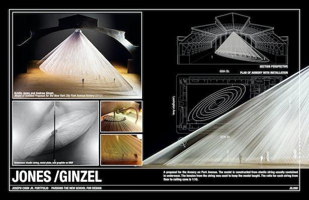Jones/ Ginzel