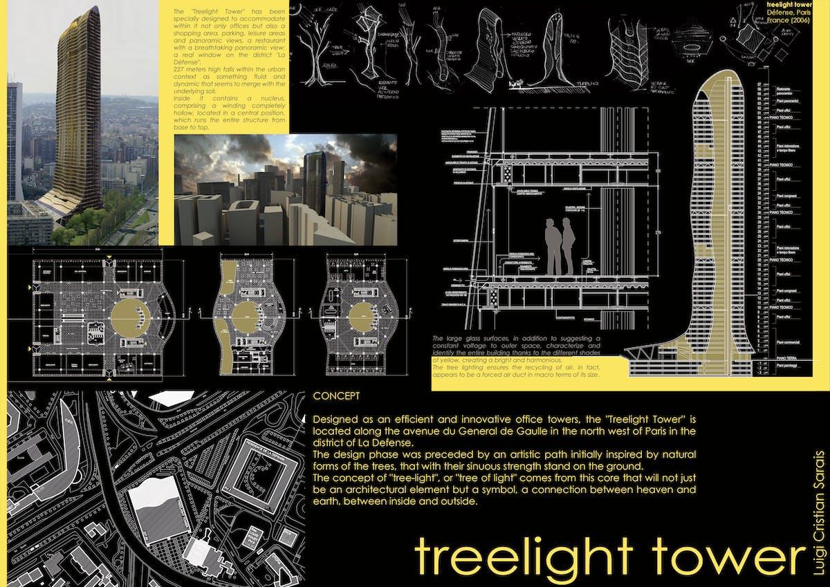 Lavorare In Qatar Architetto luigi cristian sarais | archinect