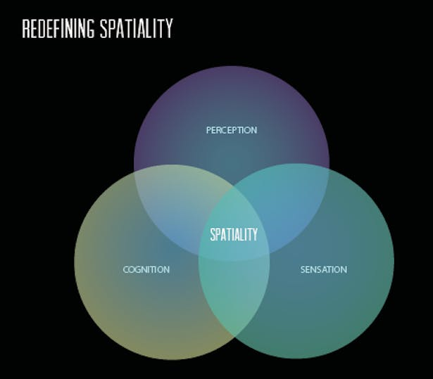 concept diagrams: redefining spatiality