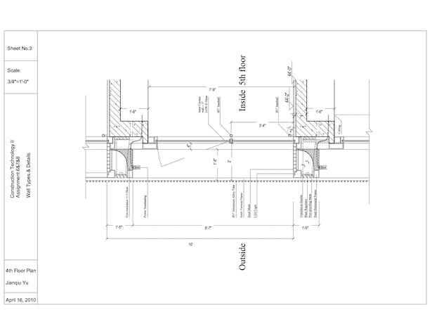 Construction Technology practice