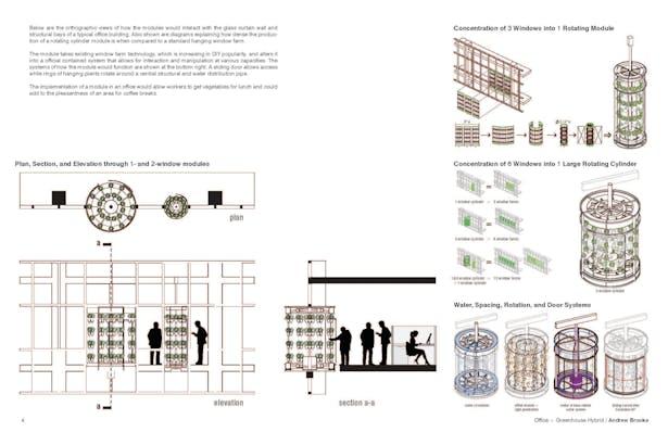 Agricultural / Urban Hybrids - 2 / 2