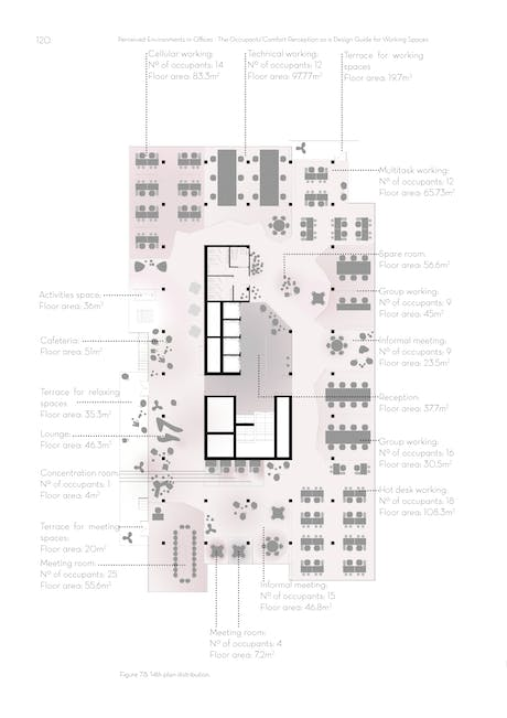 MArch Sustainable Environmental Design 2014-16 Dissertation project · Perceived Environments in Offices. The occupants' comfort perception as a design guide for working spaces. Plan of the 14th floor of the refurbished office building in Madrid where the offered design guide was applied