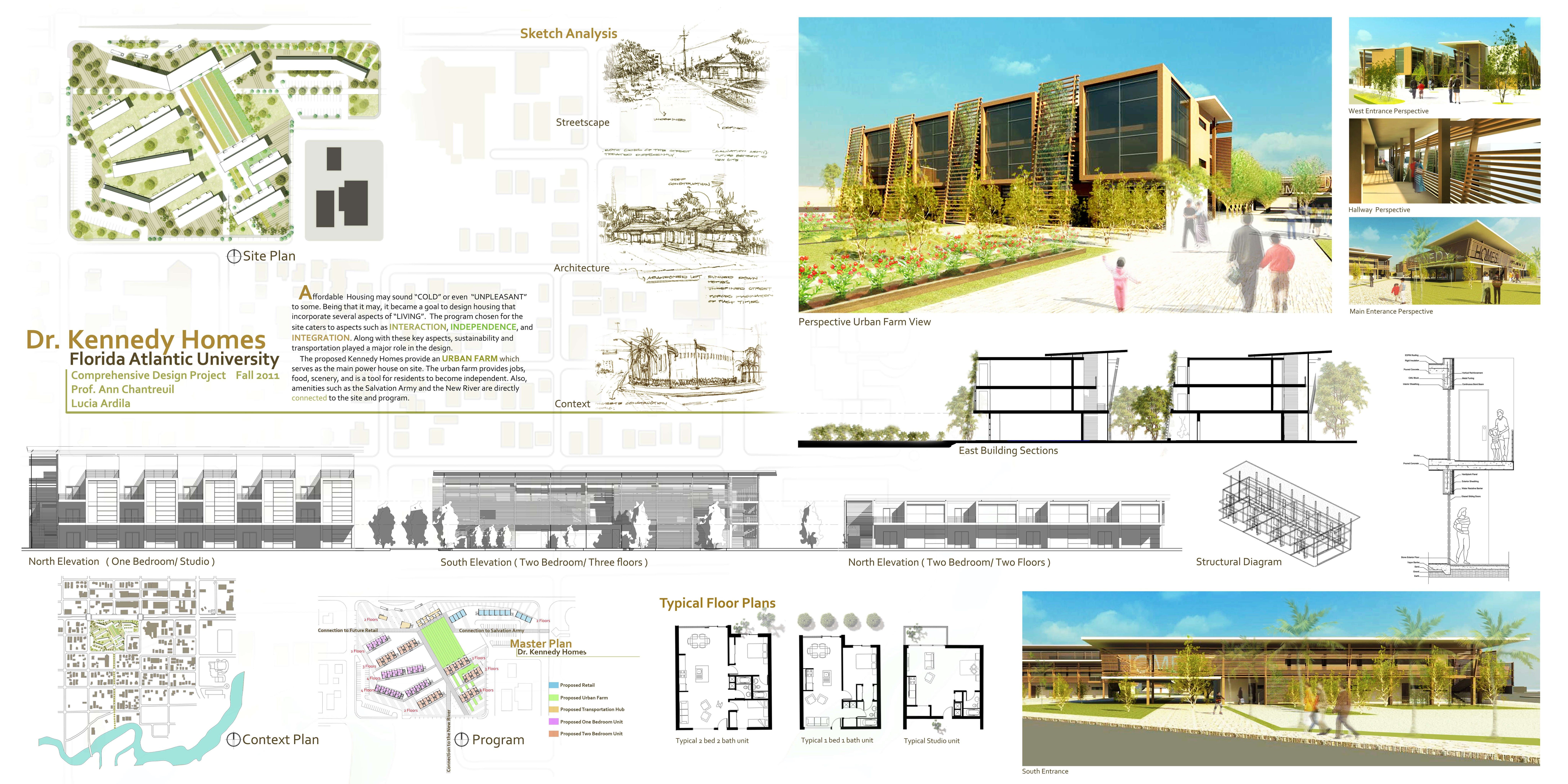 architect thesis proposal We asked leading practitioners to share their picks of the best projects of the past  16 years.