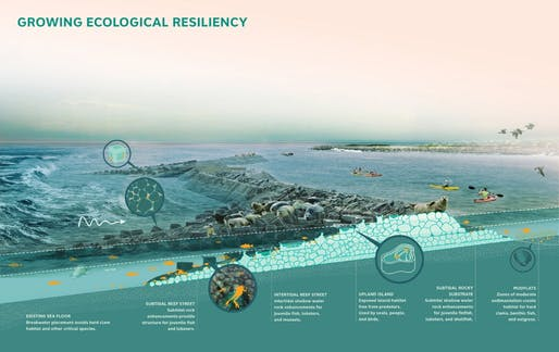 The Living Breakwaters proposal for Staten Island's northern shoreline. Image from Toward an Urban Ecology, Kate Orff and SCAPE Landscape Architecture
