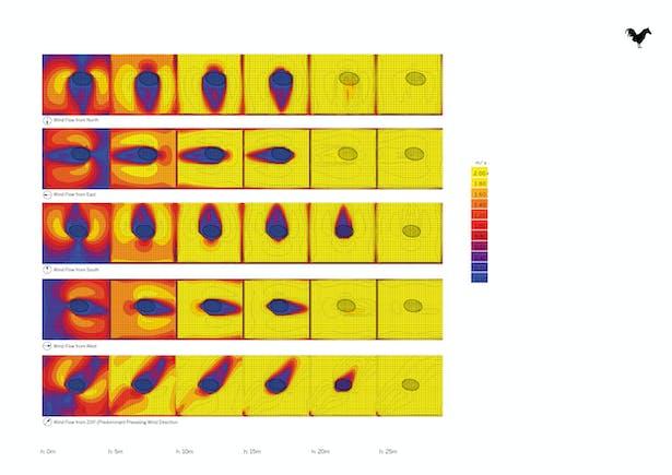 Nueve Grados Wind Analysis