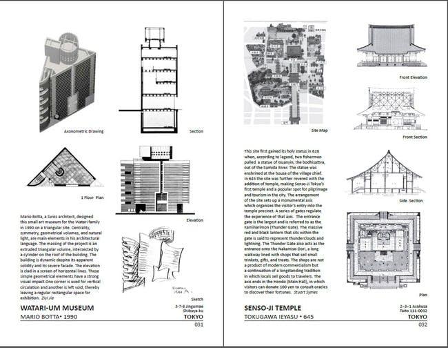 Japan 2013 OSU KSA - architecture/urbanism guidebook (screenshot) via Evan Chakroff.