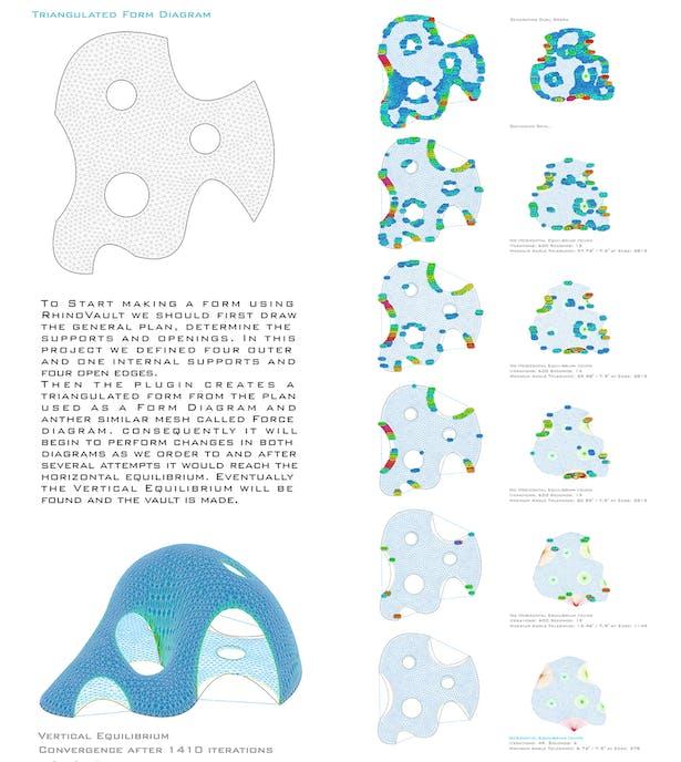 Form-finding using RhinoVAULT