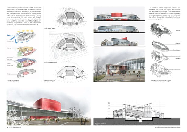 architectural thesis on performing arts Explore kelsey rennels's board thesis book: performing and creative arts center on pinterest | see more ideas about creative art, creative artwork and graphic projects.