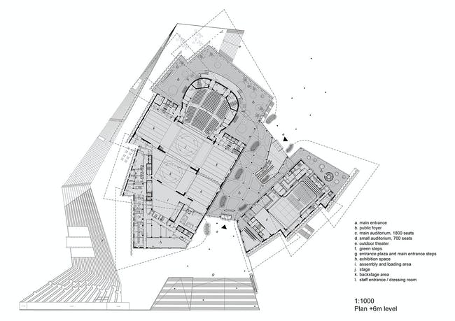 A plan drawing of the +6m main entrance level. The two performance halls are separated by the central main entrance foyer.
