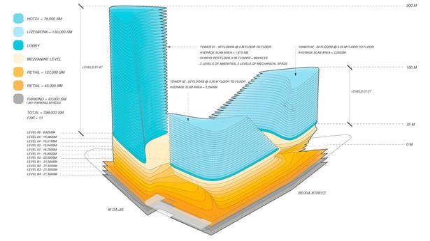 Concept Design Program Massing