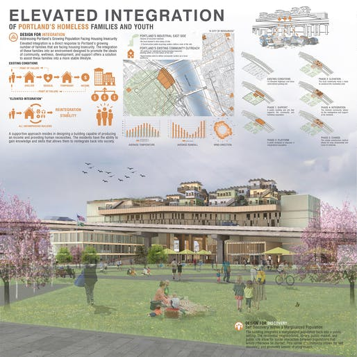 ​Elevated Integration by George Sorbara and Hunter Harwell