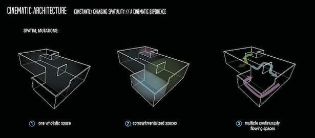 concept diagrams: cinematic architecture